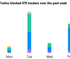 Firefox führt Tracking-Statistiken ein