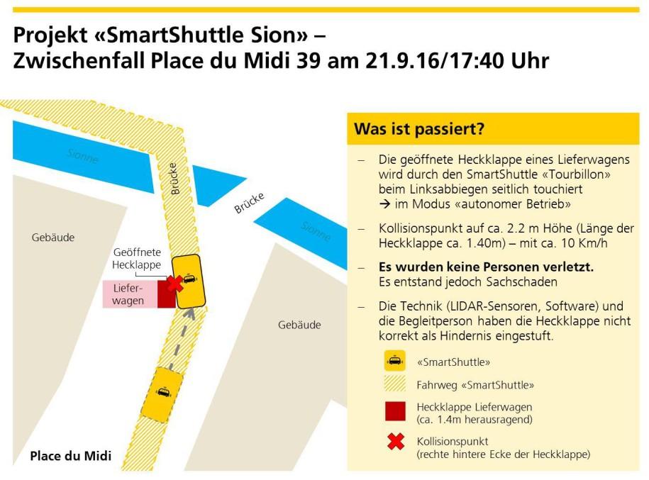 Wunderbar Unfall Diagramm Software Bilder - Die Besten Elektrischen ...