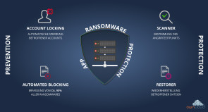 OwnCloud Ransomware Protection App.